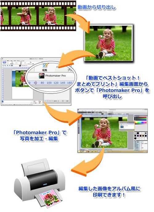 たった4ステップで簡単印刷!使用方法をご紹介!