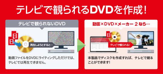 テレビで観られるDVDを作成!
